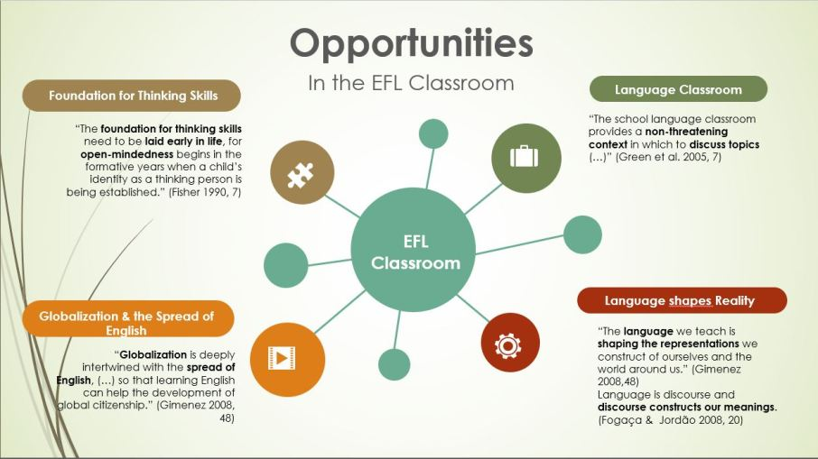 My illustration of the opportunities in the EFL classroom