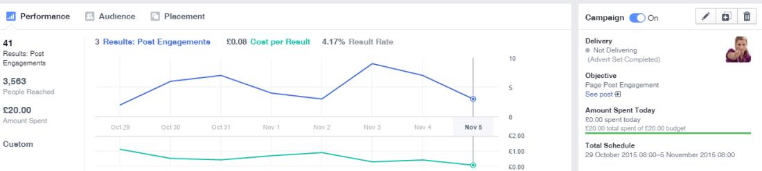 facebook ads - The Last Hurdle