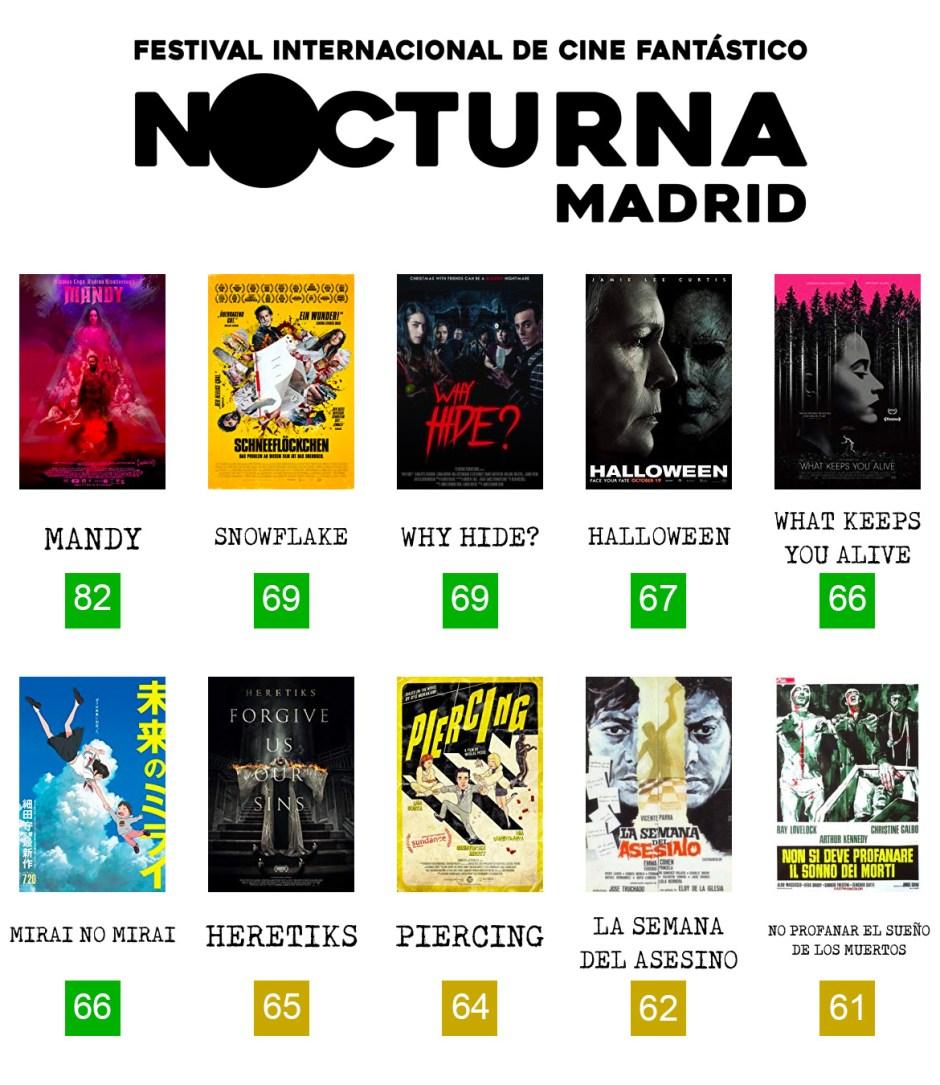 nocturna top 10 2018