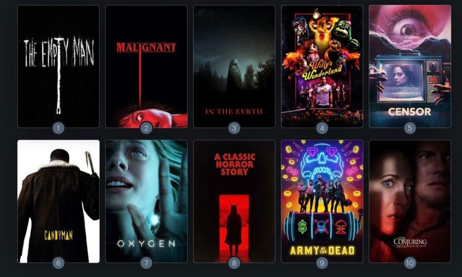 Las 10 mejores películas de terror de 2021 a 3 de septiembre