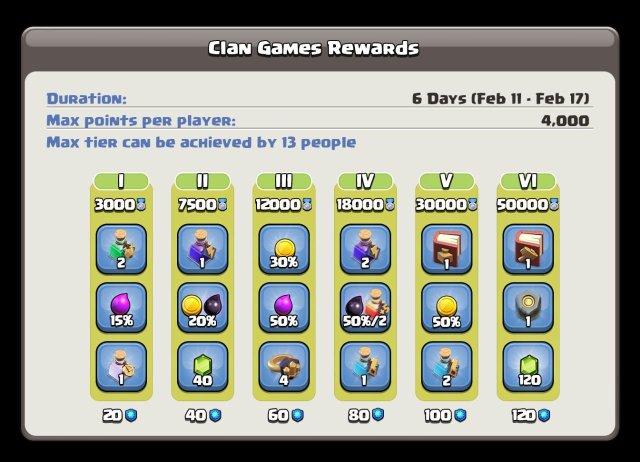 img 20190210 120238 2871998124603 - [UFFICIALI]Giochi del Clan 11-17 Febbraio: Premi,informazioni e dettagli!