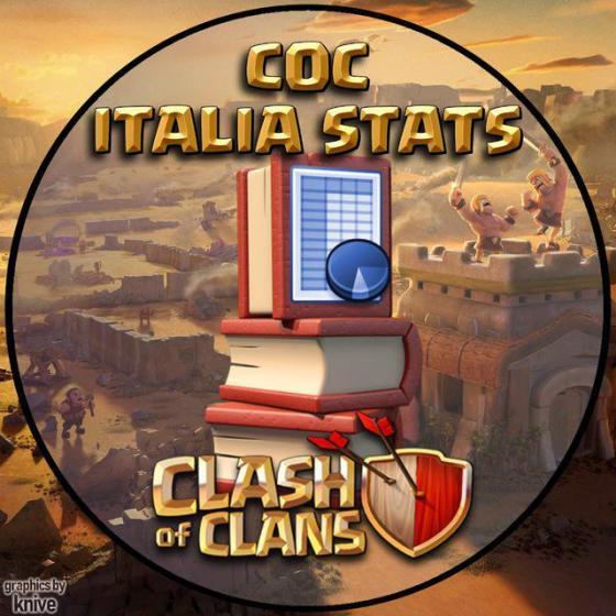 photo 2019 03 03 09 20 45 - Utility per i giocatori: ecco il bot Telegram Clash of Clans Italia Stats