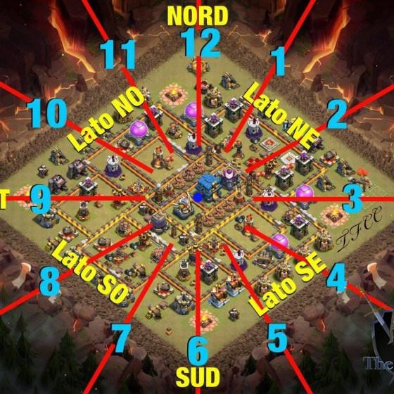 photo6044333516503757216 - Una nuova utility su Clash of Clans: vediamo il nuovo comando del bot della The Family