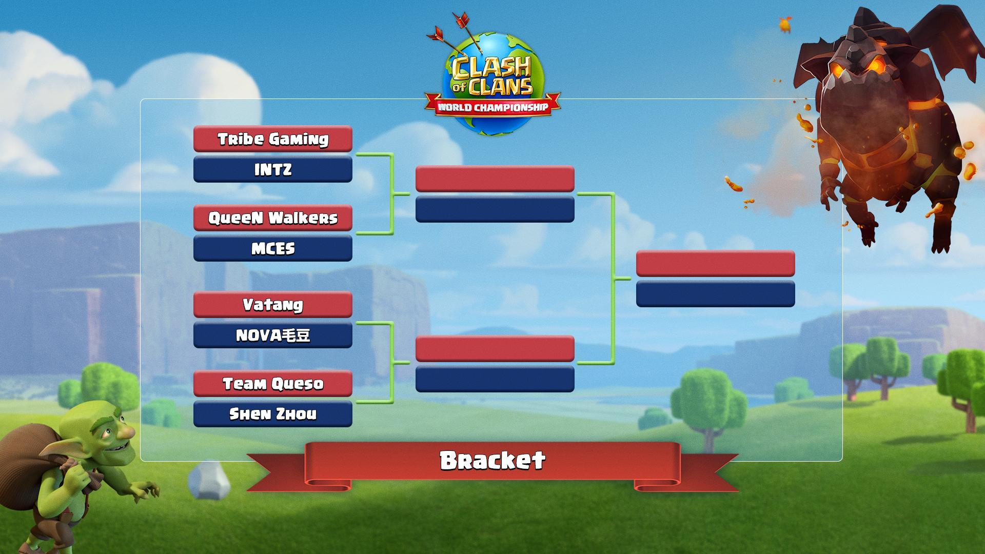 Team Qualificati e bracket bo2 per il Clash of Clans World Championship
