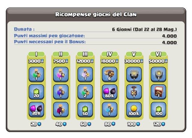 GiochiDelClan Maggio - Giochi del Clan di Maggio 2020 - Clash of Clans