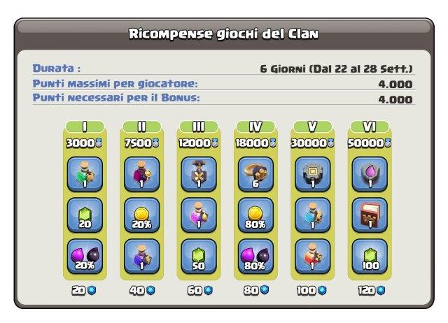 GiochiDelClan sett2020 1024x739 - Giochi del Clan 22-28 Settembre 2020: premi e informazioni UFFICIALI!