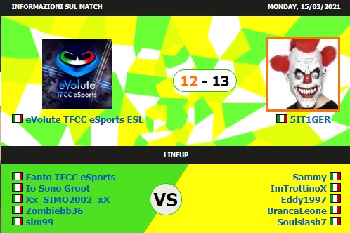AllStar Cup #1: trionfa 5IT1GER; seconda eVolute TFCC. Terzi ItalyWarriors