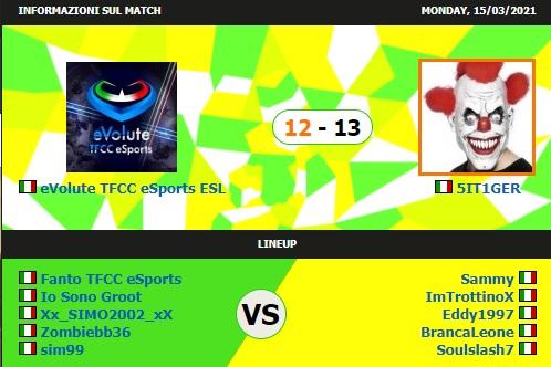 AllStar Cup #1: trionfa 5IT1GER; seconda eVolute TFCC. Terzi ItalyWarriors