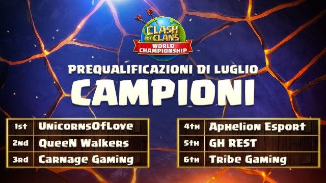 E6kamv6WEAAUxmd 1024x576 - Il team italiano eSport REST stacca il pass per la Qualifica di Luglio | World Championship