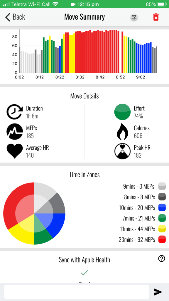 Myzone workout summary is very comprehensive