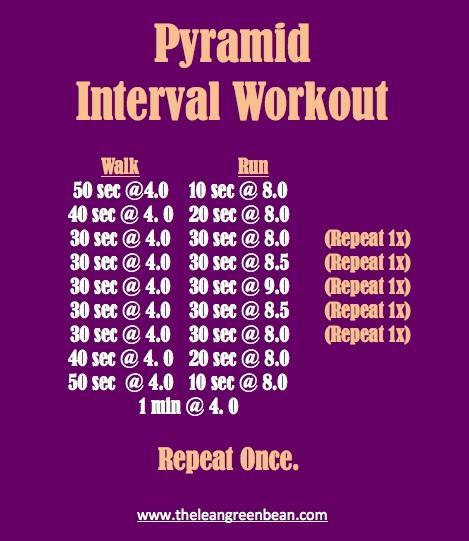 Pyramid Interval Treadmill Workout