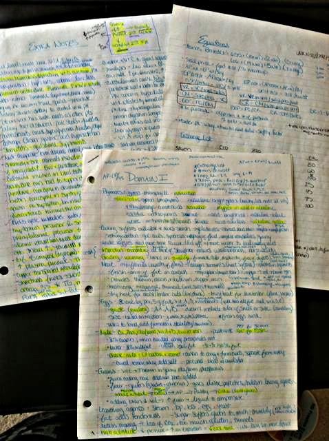RD study notes