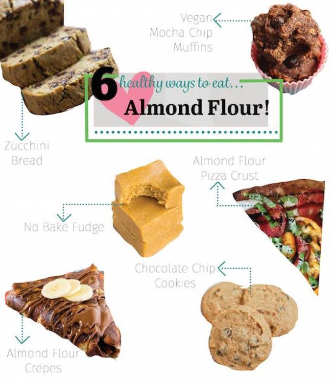 6 Healthy Ways To Use Almond Flour