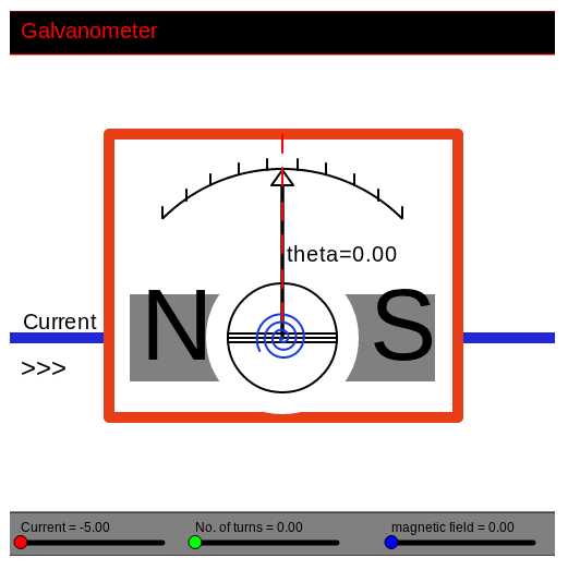 A Galvanometer - Visualization