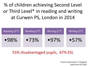London Curwen stats