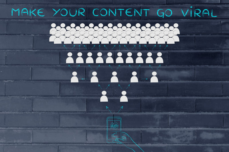 Content marketing archives page 3 of 7 leverage marketing llc how do content creators across the internet manage to create viral content this question has frequently been asked in the past and berger and milkman fandeluxe Images