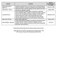 excipient-table-2.pdf Oct 2104 QQ4a