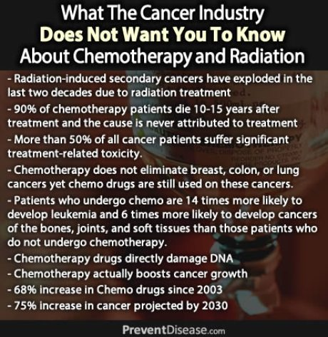 cancer_industry