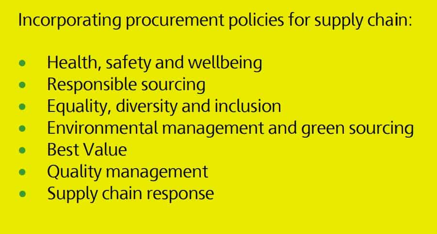 from Skanska Sustainable Procurement