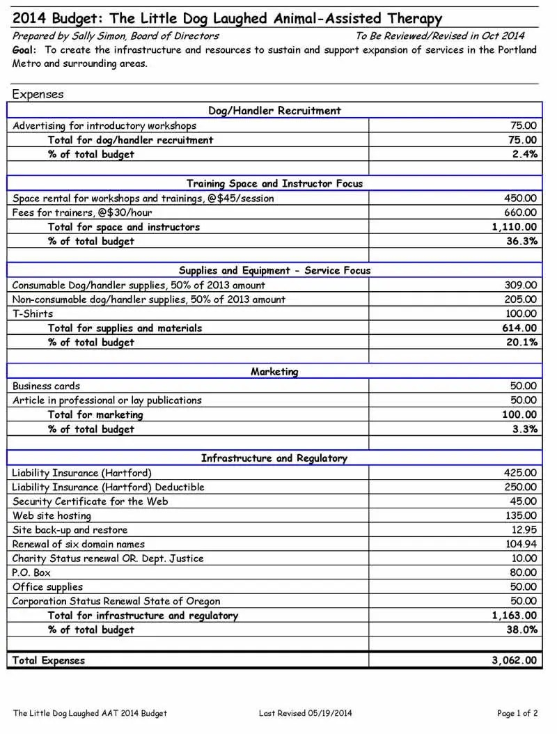 First page of our 2014 Budget, last revised 5/19/2014