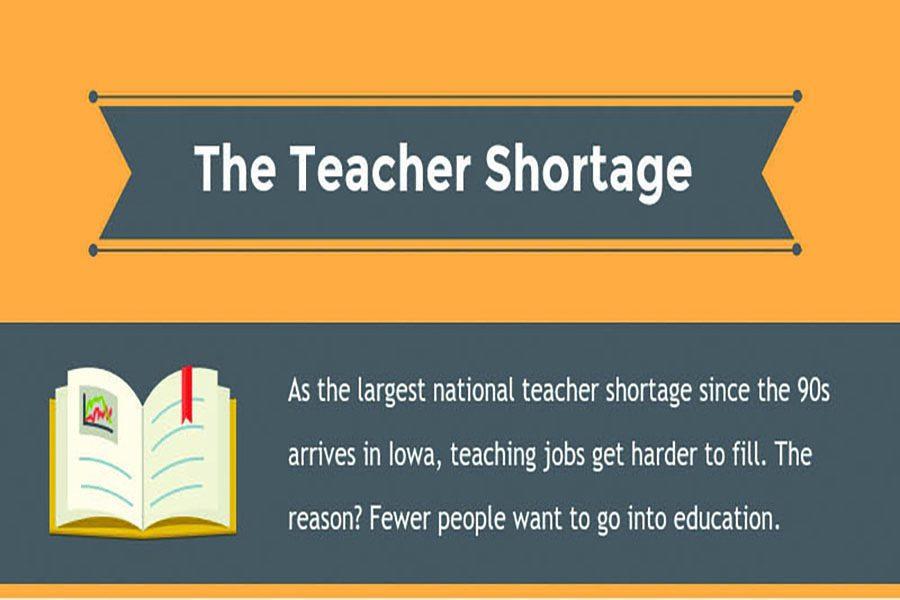 National Teacher Shortage Brings Challenges To Iowa The Little Hawk
