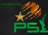 Pakistan Super League PSL 2017 Points Table Team Rankings