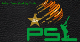 Pakistan Super League PSL 2019 Points Table Team Rankings