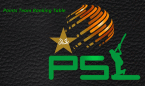 PSL 2020 Points Table Team Rankings