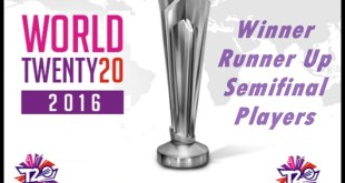 T20 World Cup 2016 Winner Prize Money, Runner Up, Players