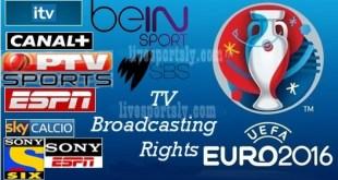 Euro 2016 Tv Rights In UK, USA, Australia, India Live Broadcast
