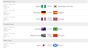 FIFA Women's World Cup Schedule In France 2019
