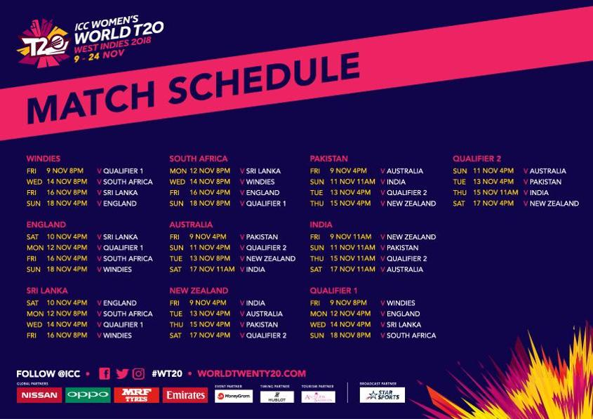 Icc Women\'S World Cup 2020 Schedule ICC T20 World Cup 2020 Schedule Time Table Pakistan