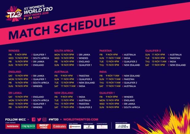 Cricket Schedule 2020 ICC T20 World Cup 2020 Schedule Time Table Pakistan