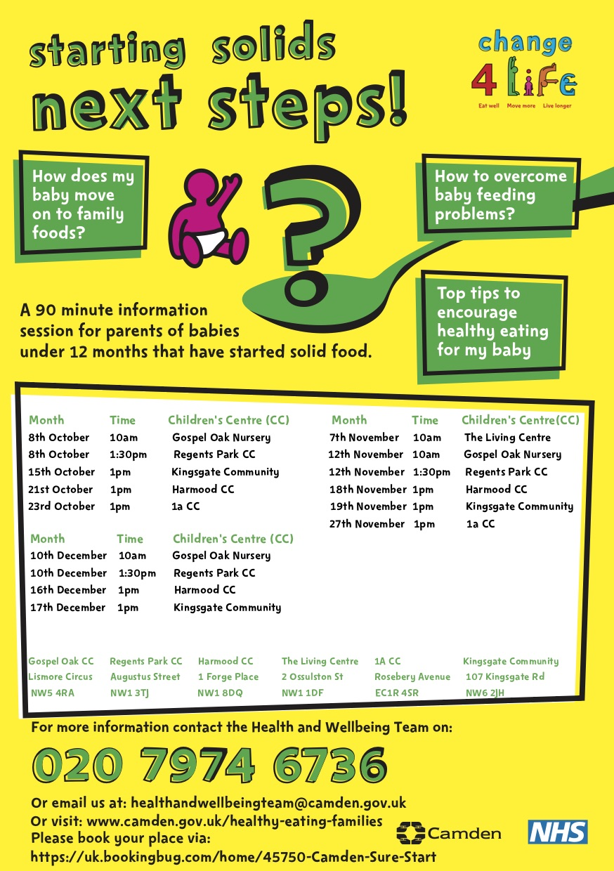 Starting Solids: Next Steps