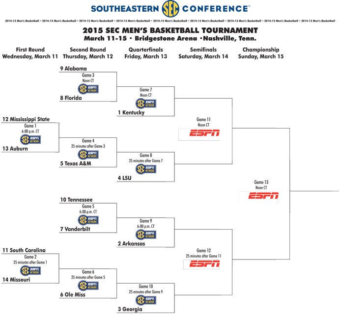2015-SEC-Basketball-Tournament-Bracket-692
