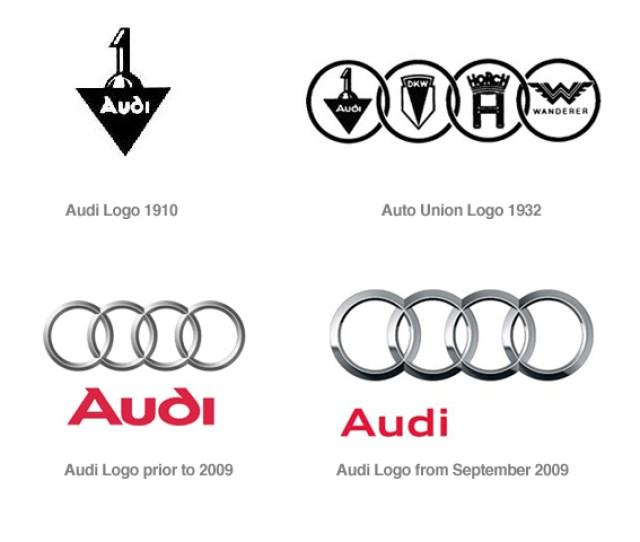 Famous Logo Design History Audi Logo Design Gallery Inspiration Logomix