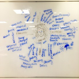 Teacher empathy map