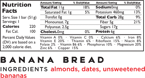 added sugar on nutrition labels