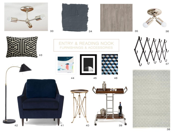 Reading Nook design ideas with blue