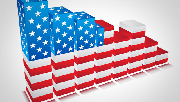 Why the US Will Power the World Economy in 2015 - American Jobs Lost