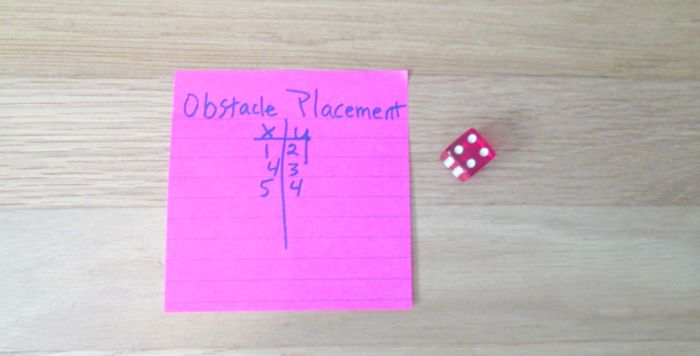 obstacle coordinates