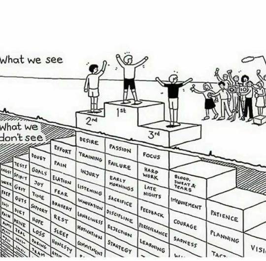 what we se vs what we dont see