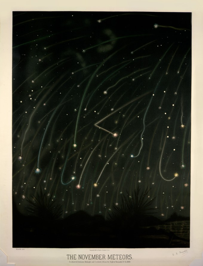 The November meteors, observed between midnight and 5 A.M. on  November 13-14, 1868