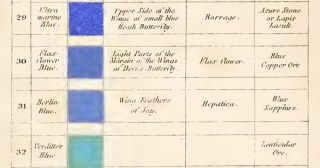 Eleven Kinds of Blue: Werner's Pioneering 19th-Century Nomenclature of the Colors, Beloved by Darwin