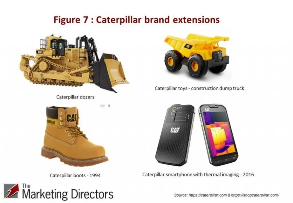 Caterpillar brand extensions
