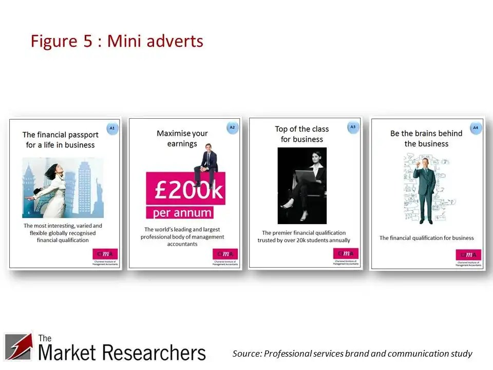 Example advertising ideas for market research