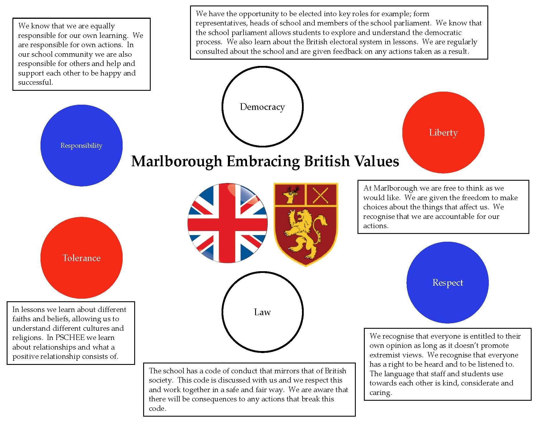 The Marlborough Science Academy