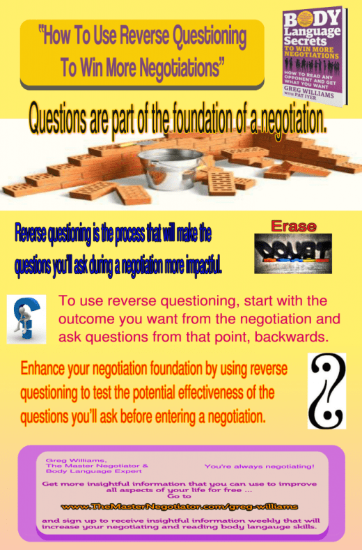 How To Use Reverse Questioning To Win More Negotiations