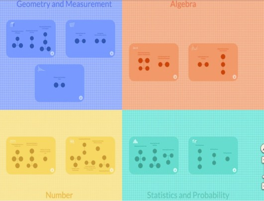 Math-Mapper separates middle school mathmematics into Nine Big Ideas