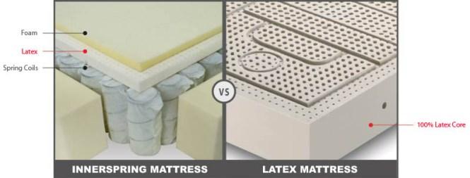 Latex Pillow Spring Mattress